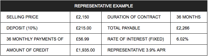 Take It Today - Table showing representative APR examples